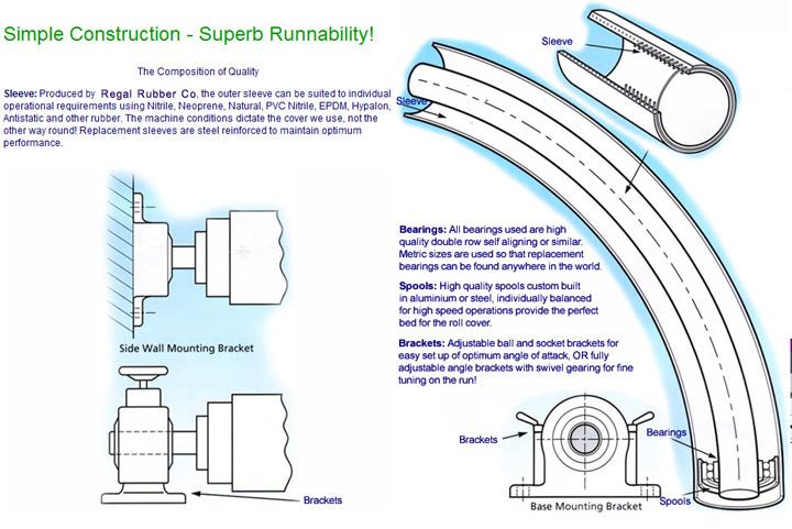 Bowed Rolls Spreader Rolls Banana Rolls Bowed Rolls Scotland