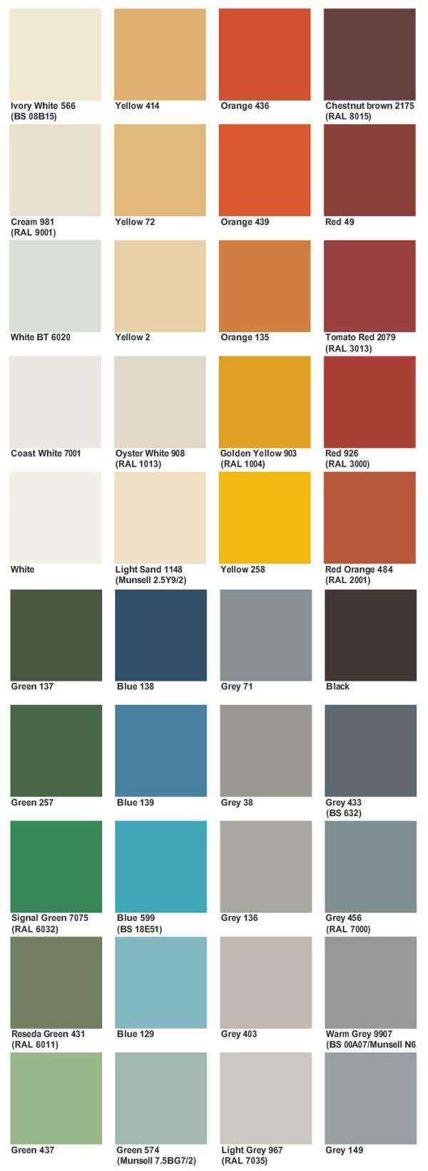 Jotun paint color chart memes
